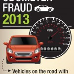 odometer_fraud_infographic_thumb